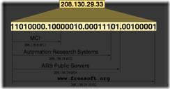 400px-CIDR_Address